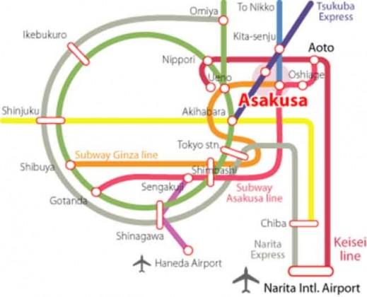 Ginza-Line