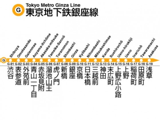 Ginza-Line-map